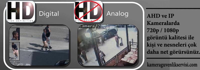 sancaktepe yenidoğan mahallesi hd- full hd kamera görüntü kalitesi kameraguvenlikservisi.com